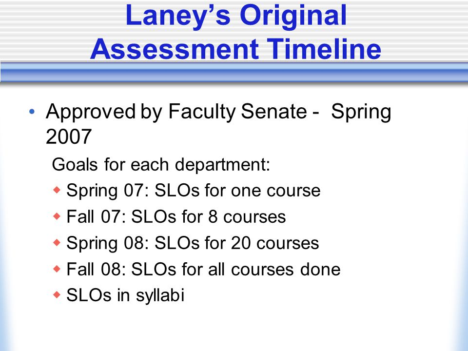 Laney's Original Assessment Timeline Approved by Faculty Senate - Spring 2007 Goals for each department:  Spring 07: SLOs for one course  Fall 07: SLOs for 8 courses  Spring 08: SLOs for 20 courses  Fall 08: SLOs for all courses done  SLOs in syllabi