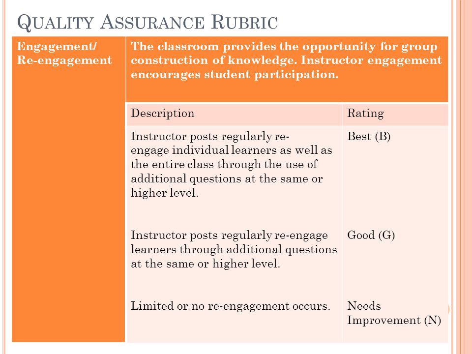 Q UALITY A SSURANCE R UBRIC Engagement/ Re-engagement The classroom provides the opportunity for group construction of knowledge.