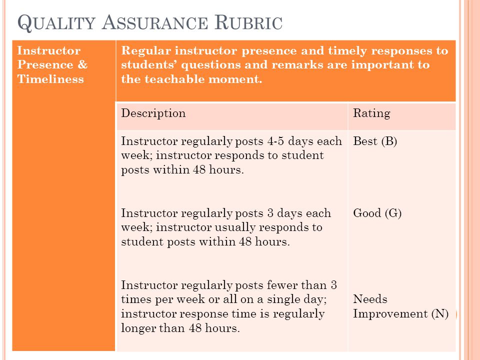 Q UALITY A SSURANCE R UBRIC Instructor Presence & Timeliness Regular instructor presence and timely responses to students' questions and remarks are i