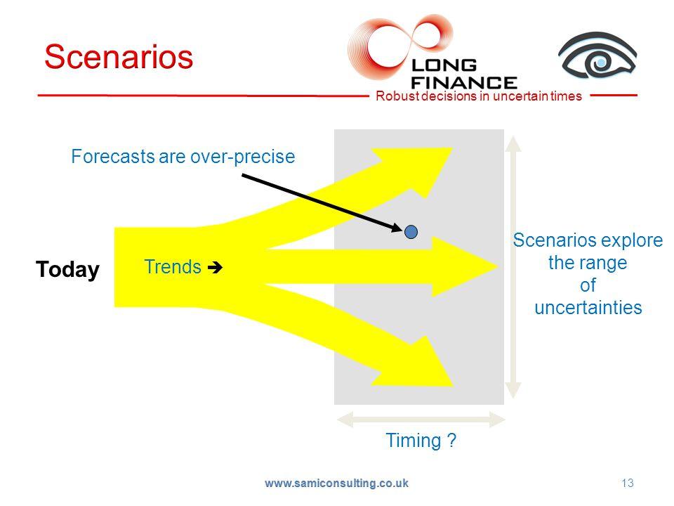 13 Today Trends  Scenarios explore the range of uncertainties Timing .