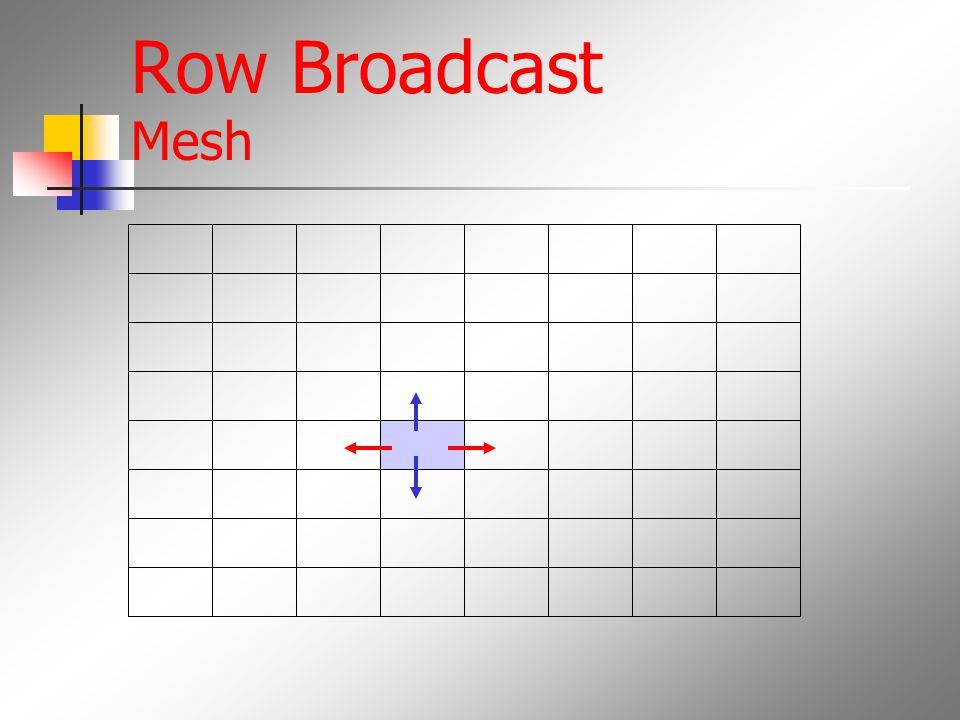 Row Broadcast Mesh