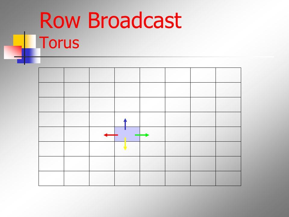 Row Broadcast Torus