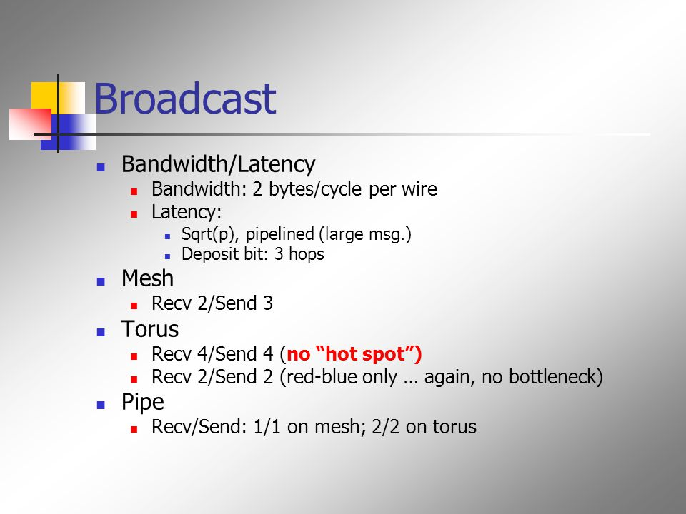 Broadcast Bandwidth/Latency Bandwidth: 2 bytes/cycle per wire Latency: Sqrt(p), pipelined (large msg.) Deposit bit: 3 hops Mesh Recv 2/Send 3 Torus Recv 4/Send 4 (no hot spot ) Recv 2/Send 2 (red-blue only … again, no bottleneck) Pipe Recv/Send: 1/1 on mesh; 2/2 on torus