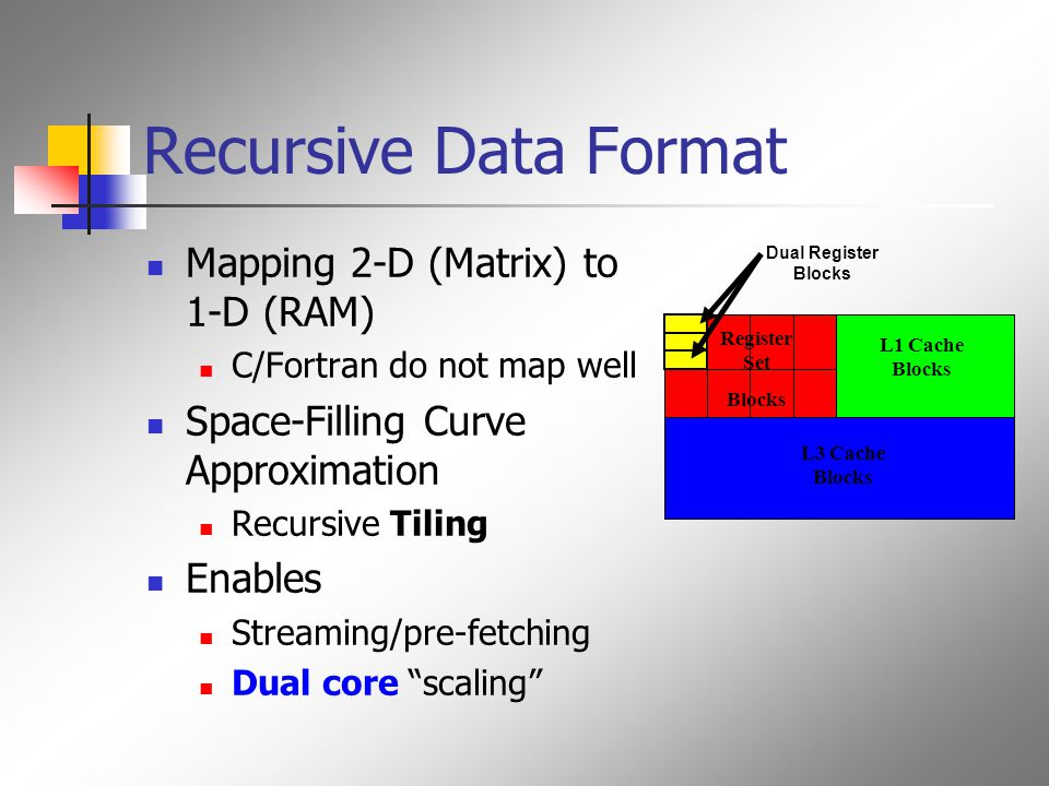 Recursive Data Format Mapping 2-D (Matrix) to 1-D (RAM) C/Fortran do not map well Space-Filling Curve Approximation Recursive Tiling Enables Streaming/pre-fetching Dual core scaling Register Set Blocks L1 Cache Blocks L3 Cache Blocks Dual Register Blocks