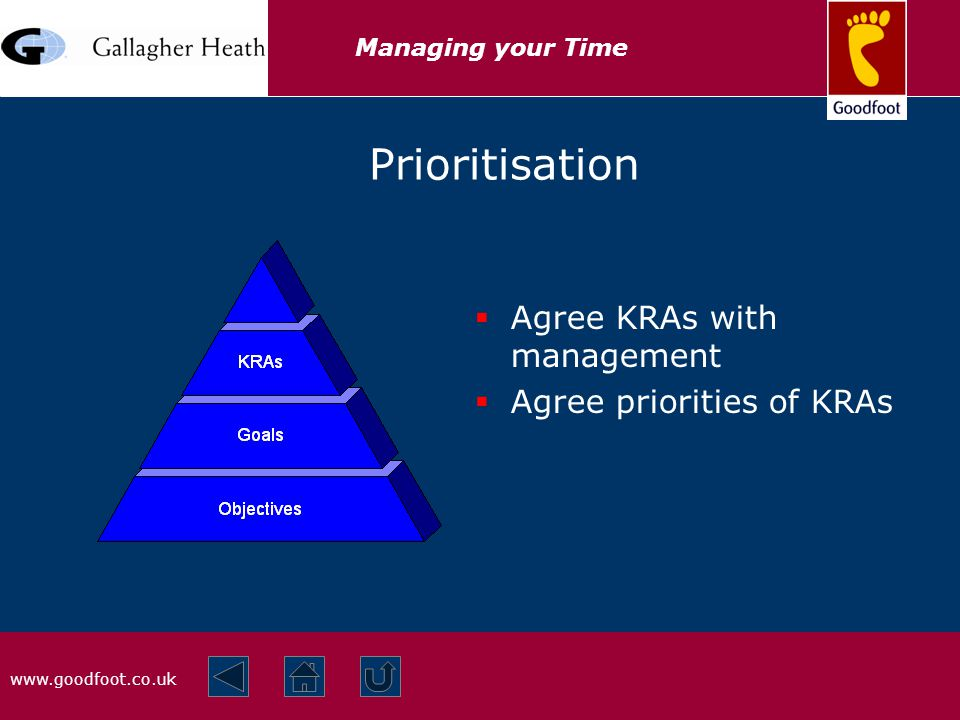 www.goodfoot.co.uk Managing your Time Prioritisation  Agree KRAs with management  Agree priorities of KRAs