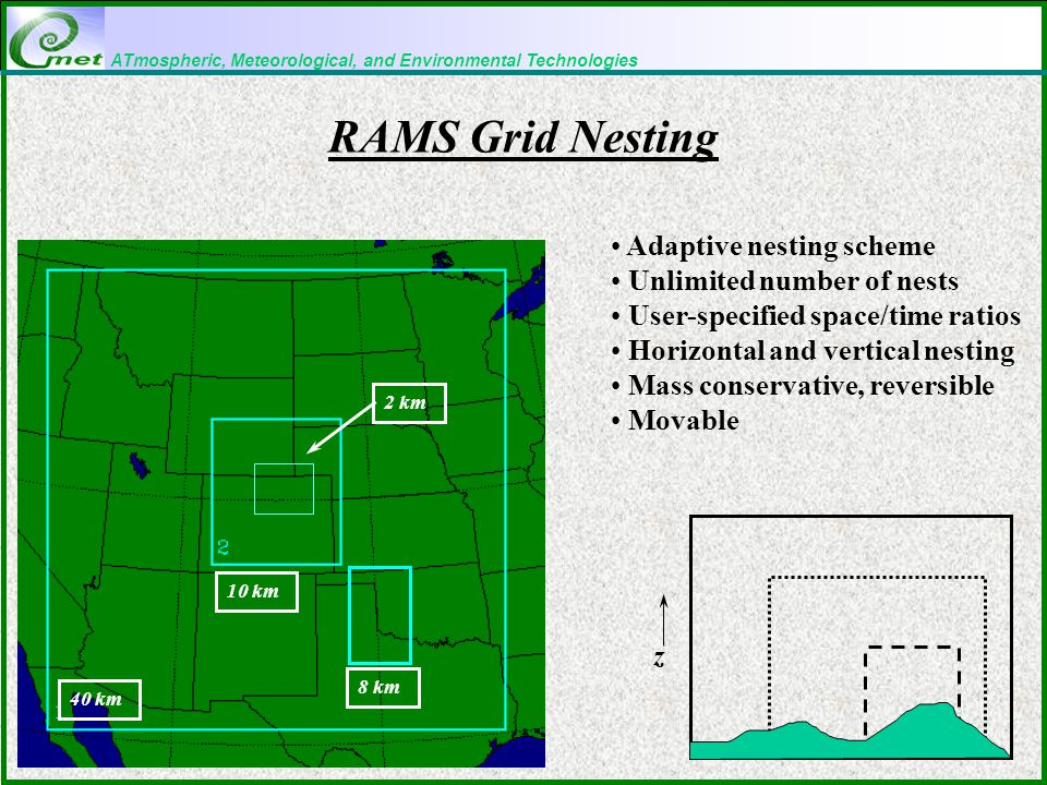 ATmospheric, Meteorological, and Environmental Technologies RAMS Grid Nesting Adaptive nesting scheme Unlimited number of nests User-specified space/time ratios Horizontal and vertical nesting Mass conservative, reversible Movable 40 km 10 km 2 km z 8 km