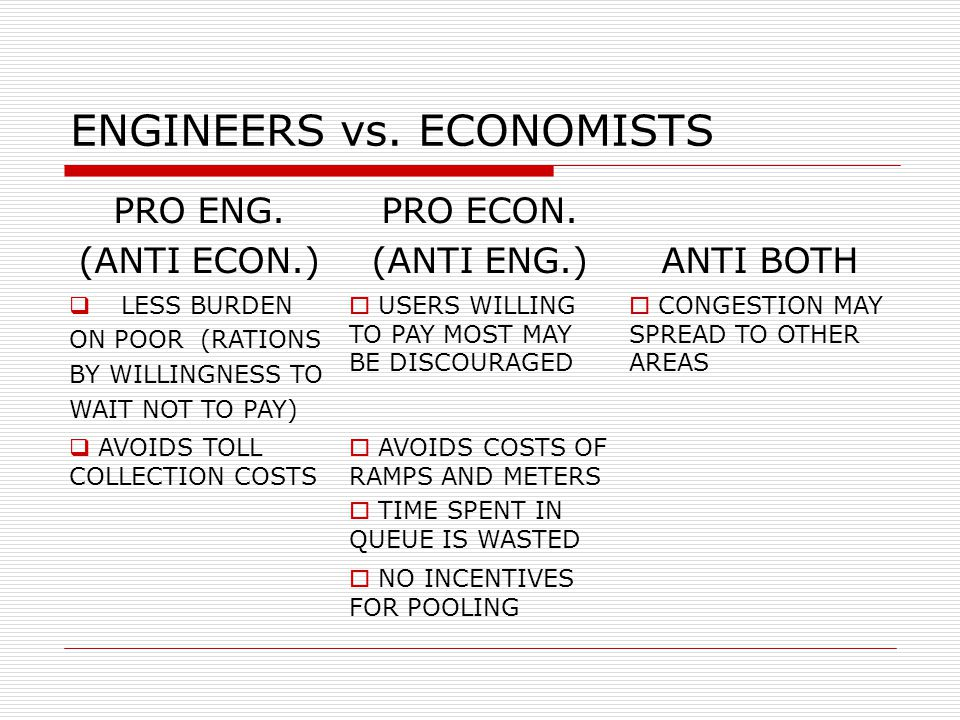 ENGINEERS vs. ECONOMISTS PRO ENG. (ANTI ECON.) PRO ECON. (ANTI ENG.)ANTI BOTH  LESS BURDEN ON POOR (RATIONS BY WILLINGNESS TO WAIT NOT TO PAY)  USER