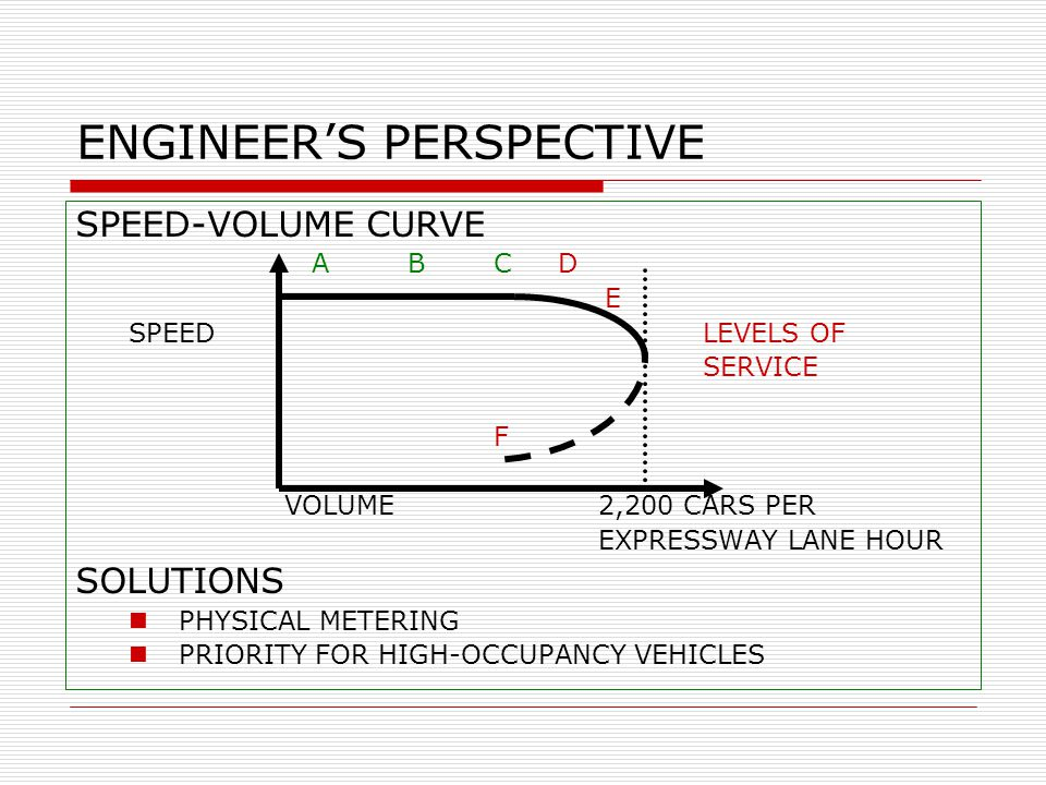 ENGINEER'S PERSPECTIVE SPEED-VOLUME CURVE A BC D E SPEEDLEVELS OF SERVICE F VOLUME2,200 CARS PER EXPRESSWAY LANE HOUR SOLUTIONS PHYSICAL METERING PRIO