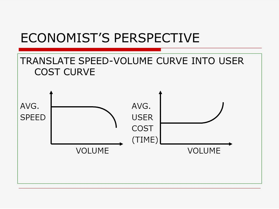 ECONOMIST'S PERSPECTIVE TRANSLATE SPEED-VOLUME CURVE INTO USER COST CURVEAVG. SPEEDUSER COST (TIME)VOLUME