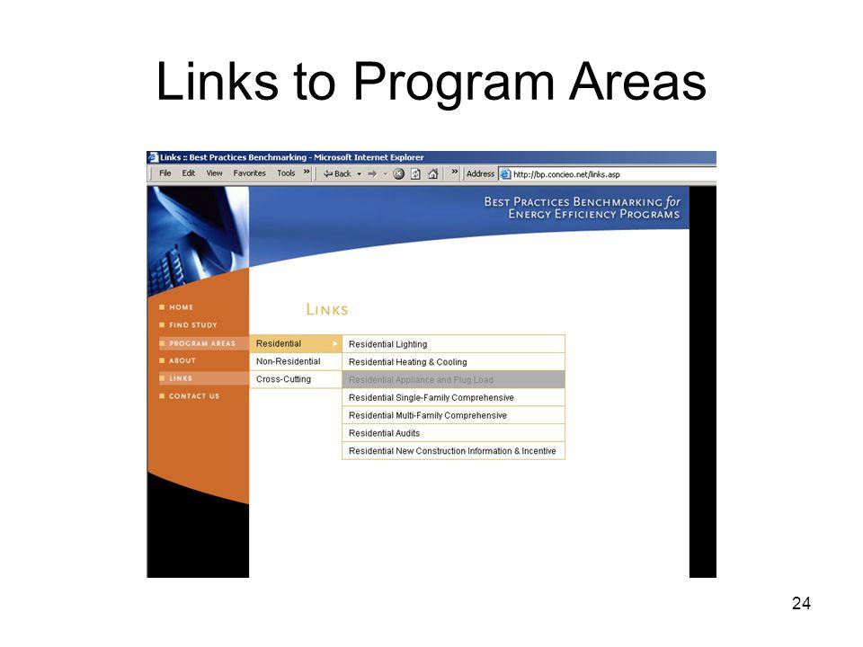 24 Links to Program Areas