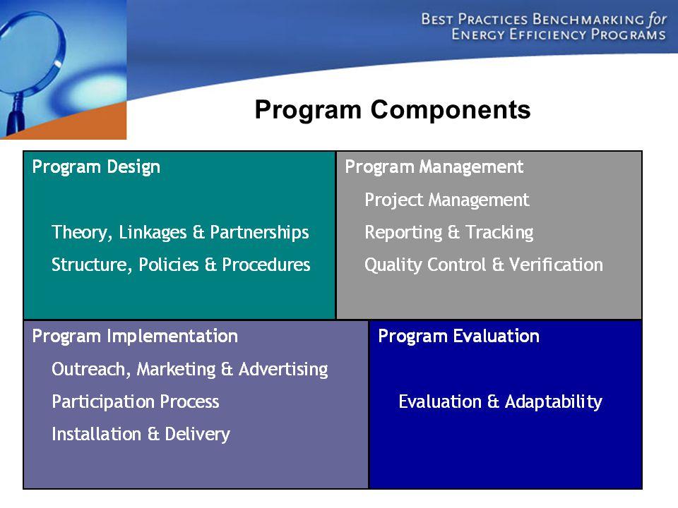 8 Program Components