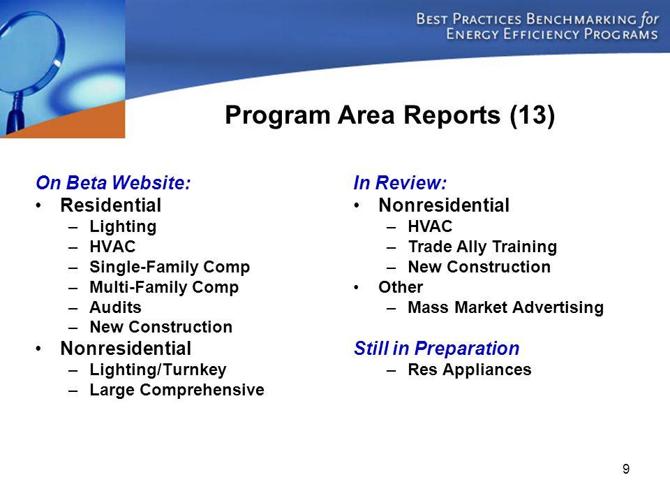 9 Program Areas On Beta Website: Residential –Lighting –HVAC –Single-Family Comp –Multi-Family Comp –Audits –New Construction Nonresidential –Lighting