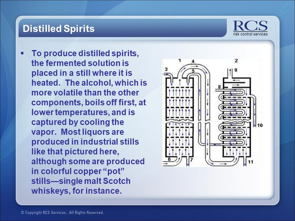 Distilled Spirits  To produce distilled spirits, the fermented solution is placed in a still where it is heated.