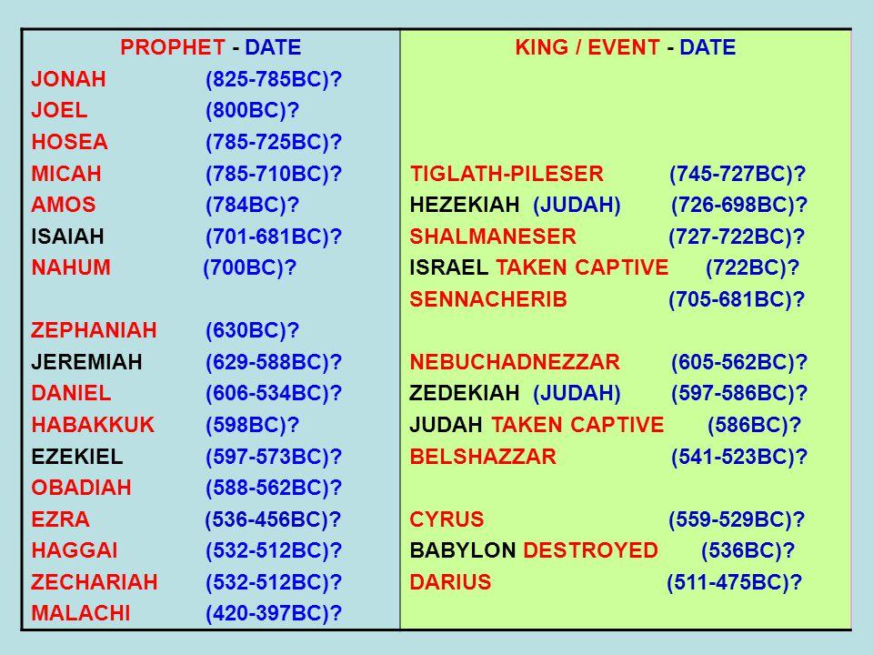 OUTLINE ISAIAH CHAPTER TWENTY-NINE SENNACHERIB INVADES JERUSALEM V.