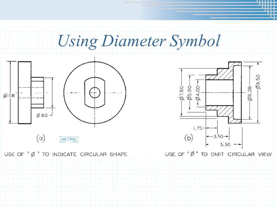 Dimensioning Holes