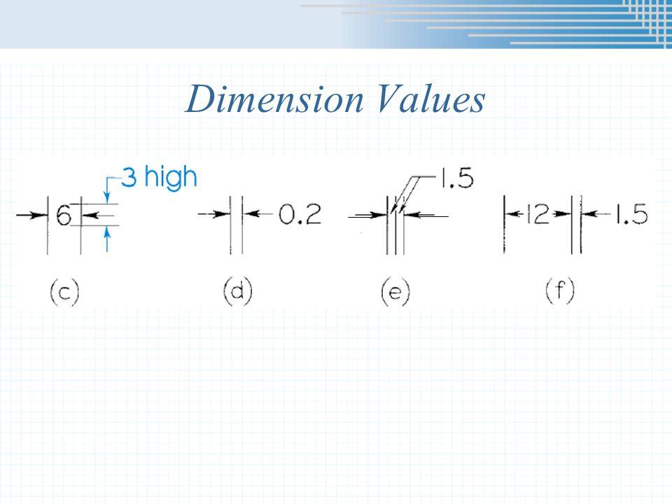 Dimension Values