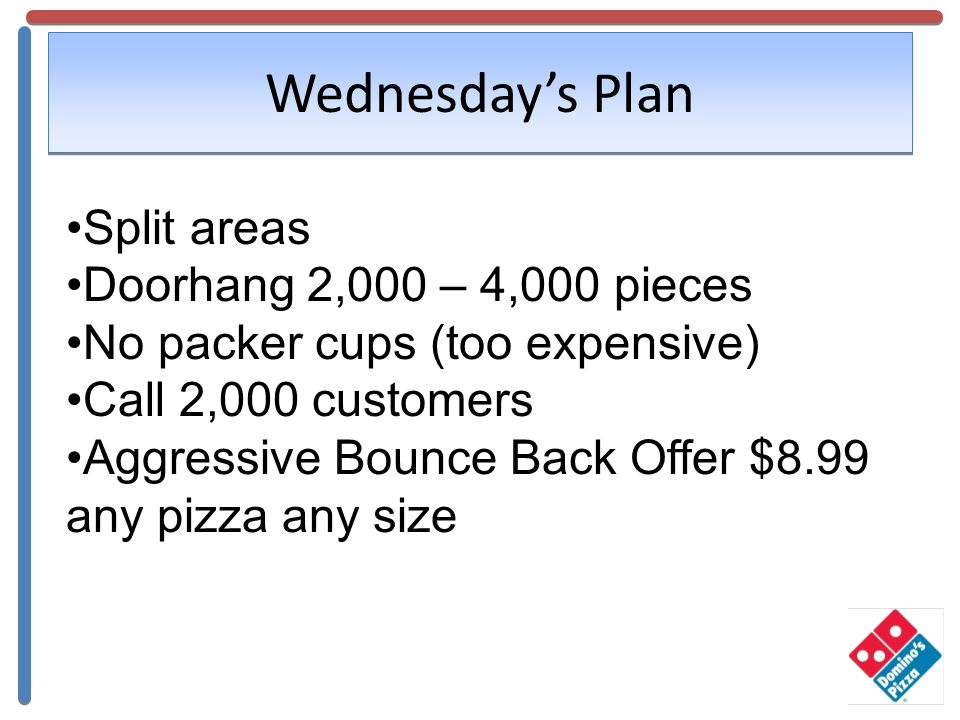 Wednesday's Plan Split areas Doorhang 2,000 – 4,000 pieces No packer cups (too expensive) Call 2,000 customers Aggressive Bounce Back Offer $8.99 any pizza any size