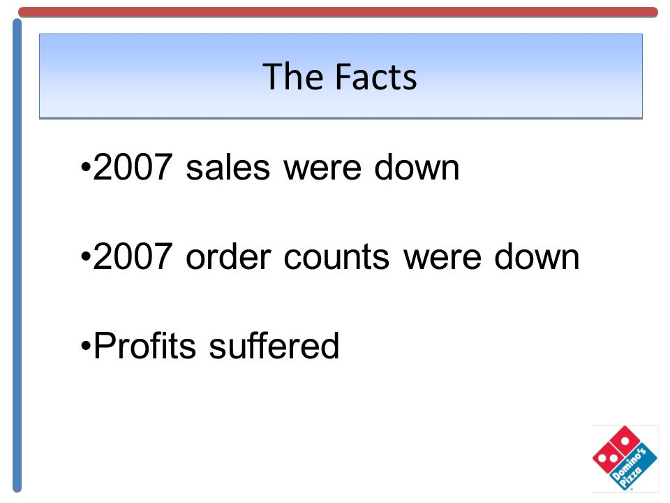 The Facts 2007 sales were down 2007 order counts were down Profits suffered