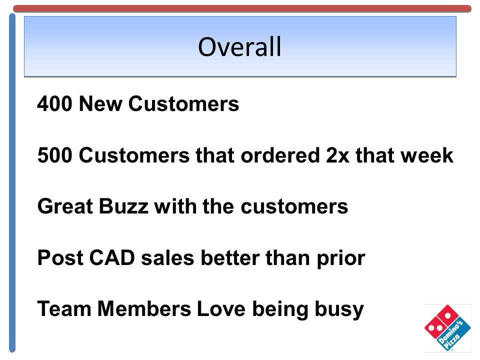 Overall 400 New Customers 500 Customers that ordered 2x that week Great Buzz with the customers Post CAD sales better than prior Team Members Love being busy