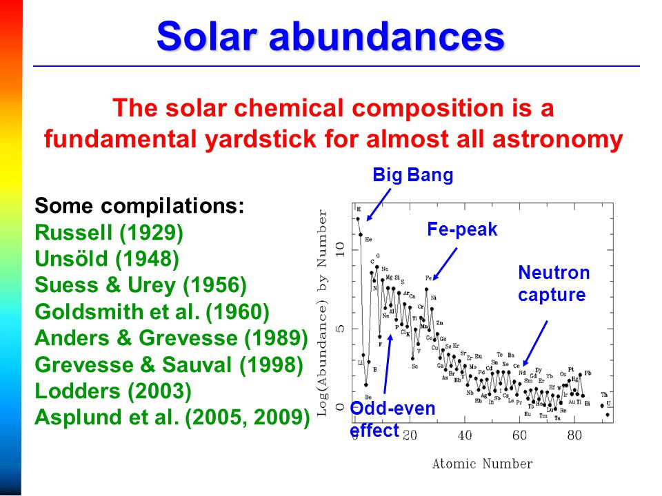 Solar system abundances Meteorites Mass spectroscopy Very high accuracy Element depletion Solar atmosphere Solar spectroscopy Modelling-dependent Very little depletion