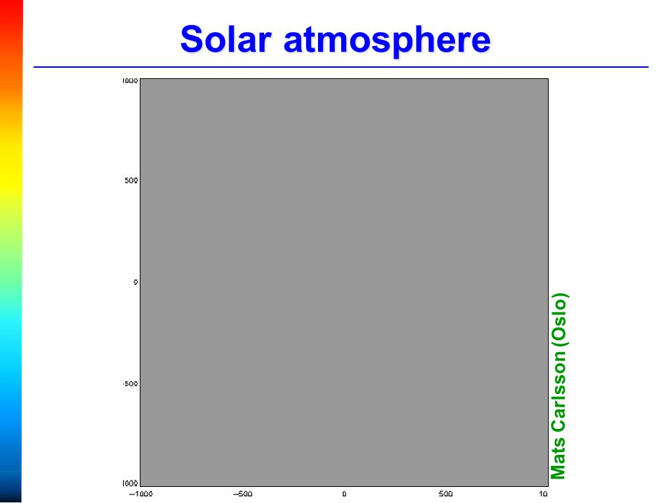 3D solar atmosphere models Ingredients: Radiative-hydrodynamical Time-dependent 3-dimensional Simplified radiative transfer LTE Essentially parameter free For the aficionados: Stagger-code (Nordlund et al.) MHD equation-of-state (Mihalas et al.) MARCS opacities (Gustafsson et al.) Opacity binning (Nordlund)