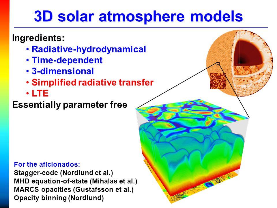 (Some) Implications Significantly lower solar metal mass fraction Z – Z=0.0213 (Anders & Grevesse 1989) – Z=0.0143 (Asplund et al.