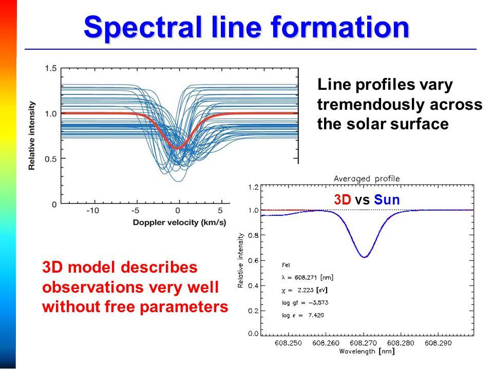 Meteorites Alexander et al. (2001) Similarities with trend seen for chondrites