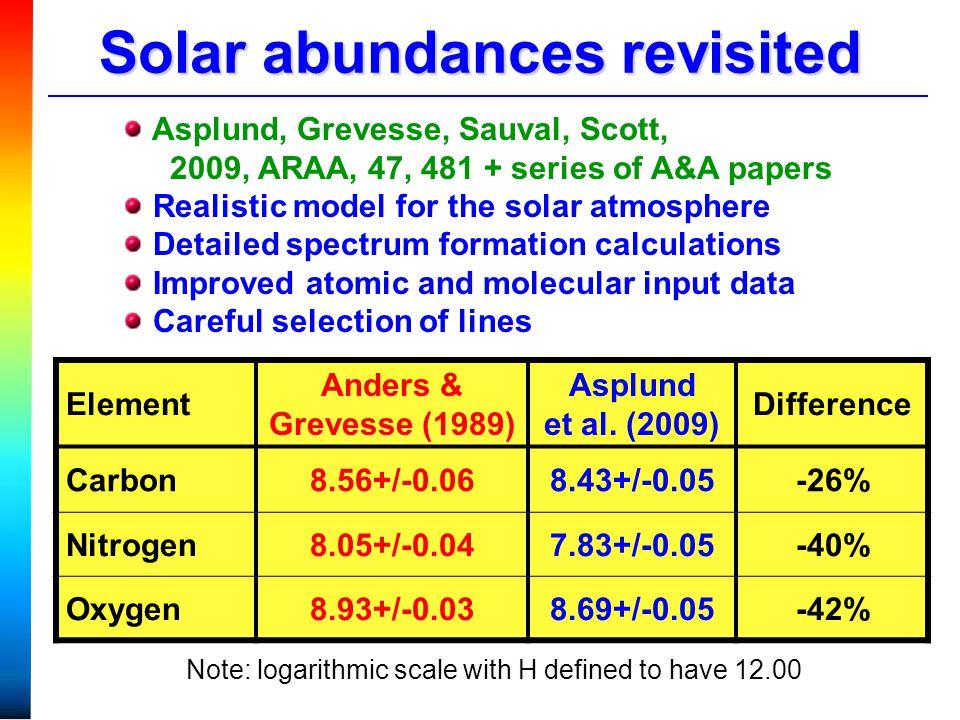 Is the Sun unusual? Melendez, Asplund, Gustafsson, Yong, 2009, Science Nature ApJL