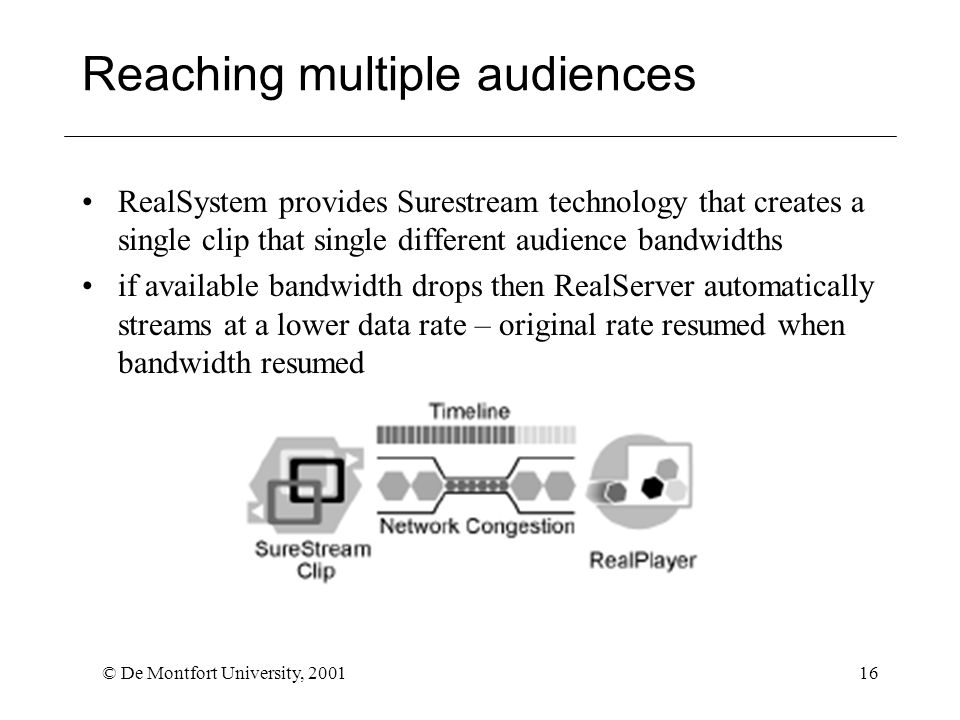 © De Montfort University, 200116 Reaching multiple audiences RealSystem provides Surestream technology that creates a single clip that single different audience bandwidths if available bandwidth drops then RealServer automatically streams at a lower data rate – original rate resumed when bandwidth resumed