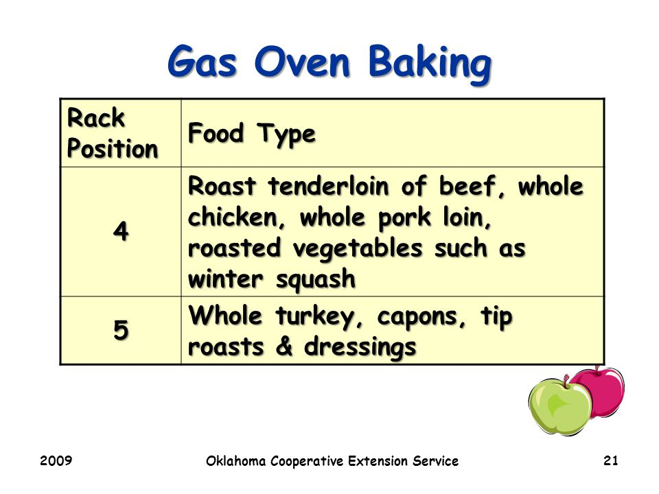 2009Oklahoma Cooperative Extension Service21 Gas Oven Baking Rack Position Food Type 4 Roast tenderloin of beef, whole chicken, whole pork loin, roasted vegetables such as winter squash 5 Whole turkey, capons, tip roasts & dressings