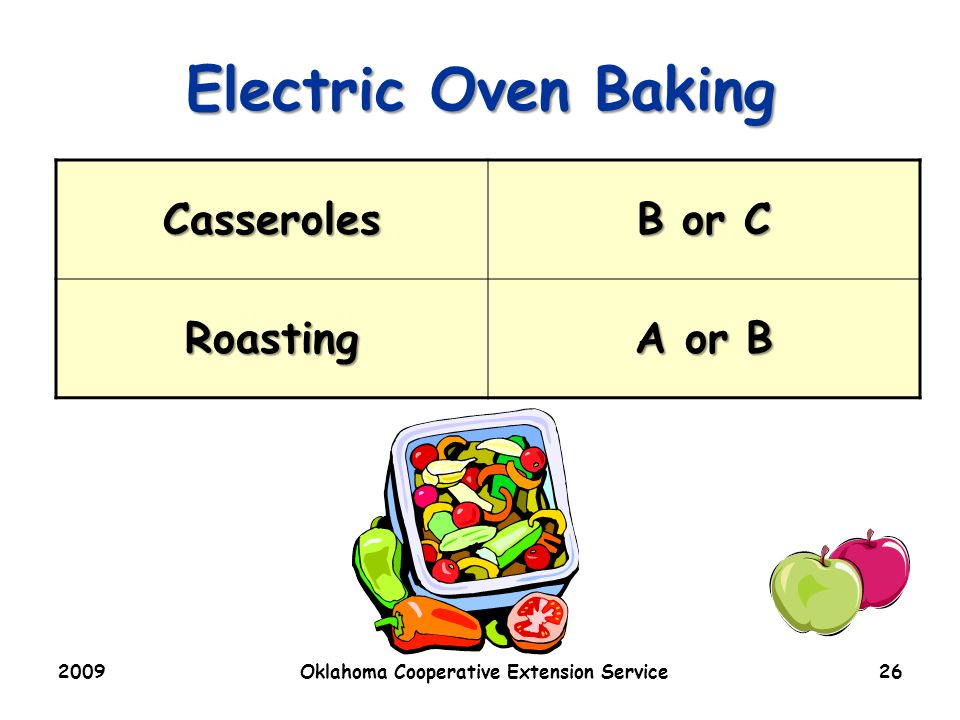 2009Oklahoma Cooperative Extension Service26 Electric Oven Baking Casseroles B or C Roasting A or B