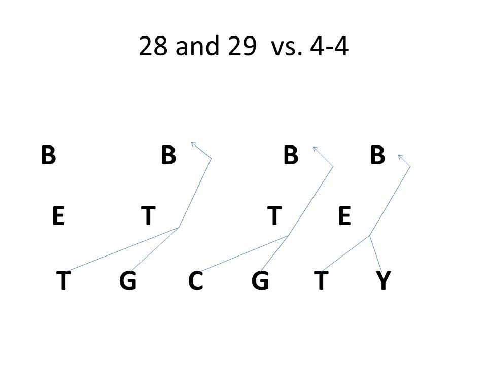 28 and 29 vs. 4-4 T G C G T Y E T T E B B B B