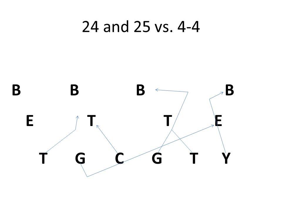 24 and 25 vs. 4-4 E T T E T G C G T Y B B B B
