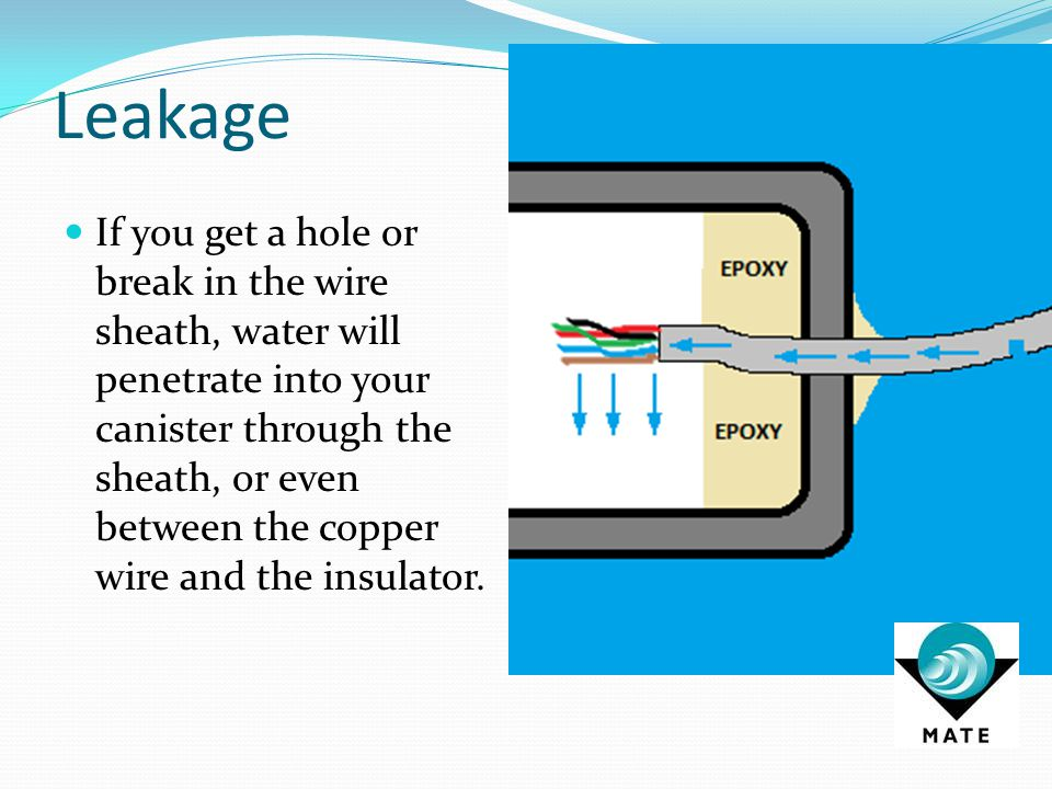 Leakage If you get a hole or break in the wire sheath, water will penetrate into your canister through the sheath, or even between the copper wire and the insulator.