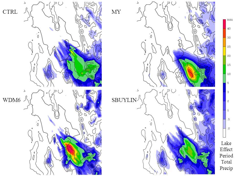 CTRLMY WDM6SBUYLIN Lake Effect Period Total Precip