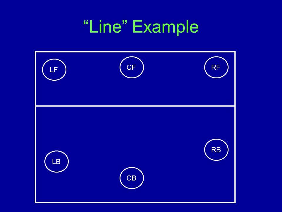 Line Example RB RFCF LF LB CB
