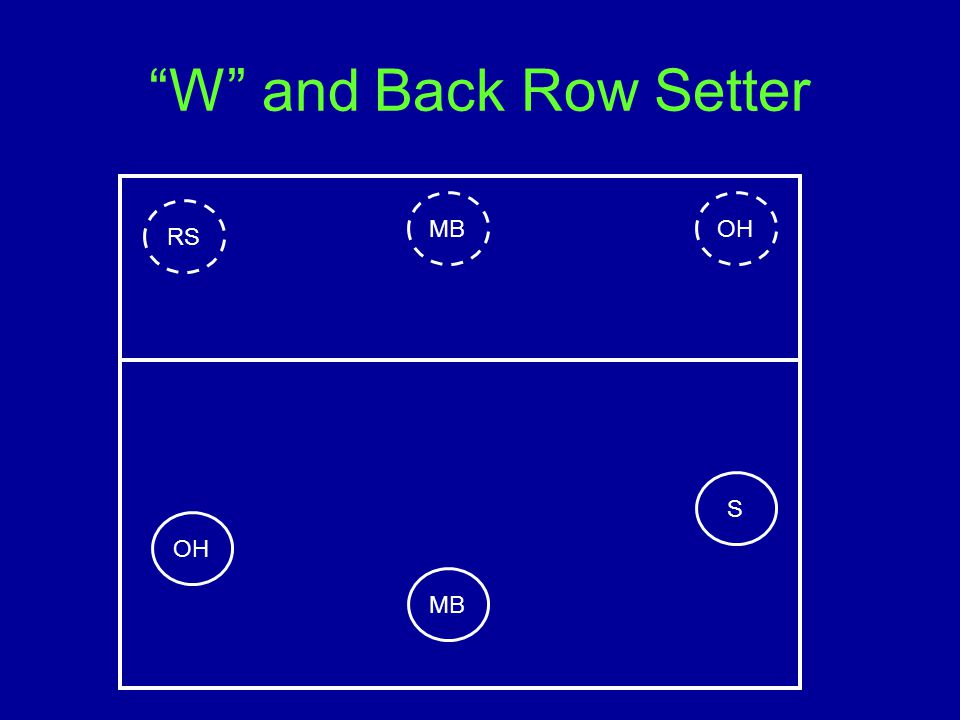 W and Back Row Setter S OHMB RS OH MB