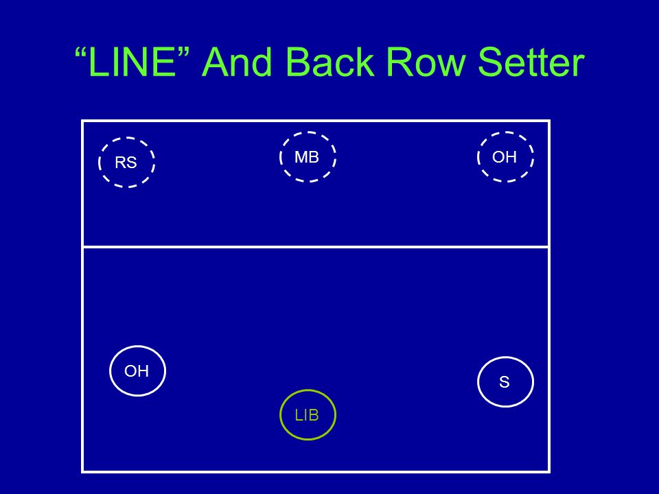 LINE And Back Row Setter S OHMB RS OH LIB