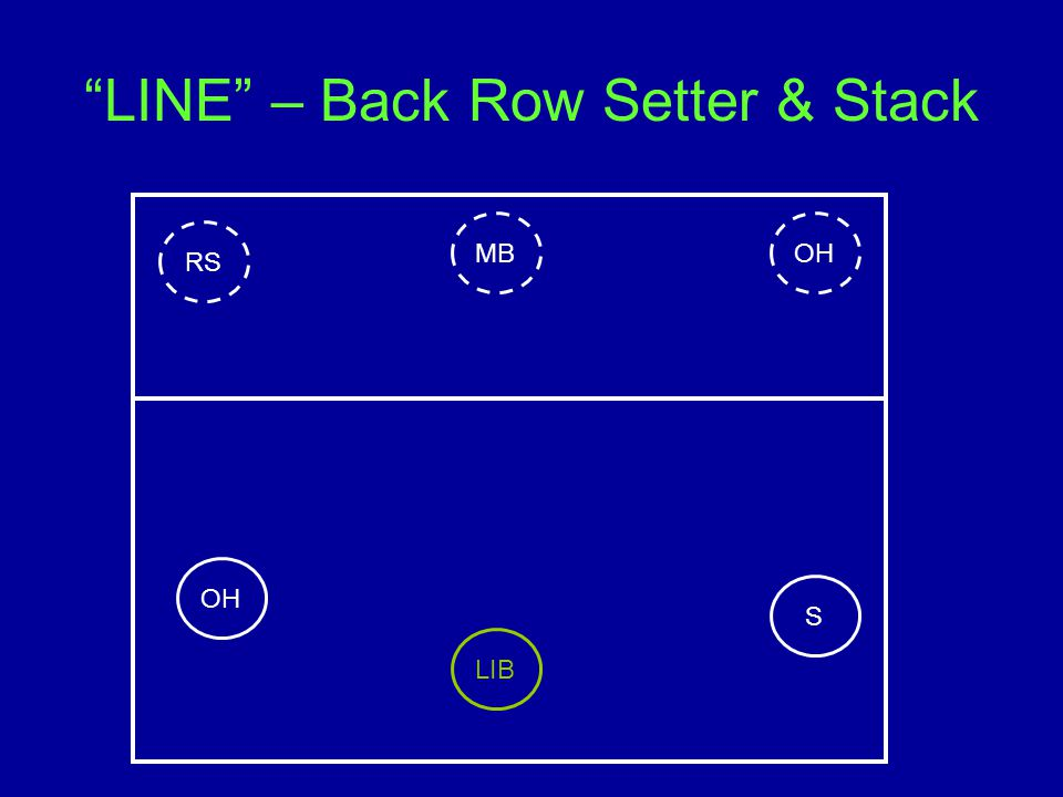 LINE – Back Row Setter & Stack S OHMB RS OH LIB