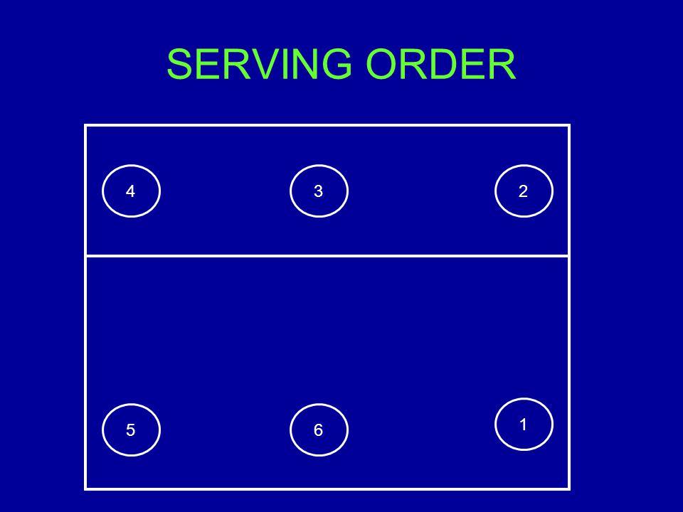 SERVING ORDER 1 234 56