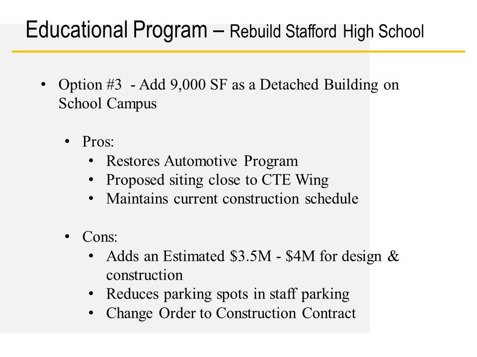 Date Educational Program – Rebuild Stafford High School Option #3 - Add 9,000 SF as a Detached Building on School Campus Pros: Restores Automotive Pro