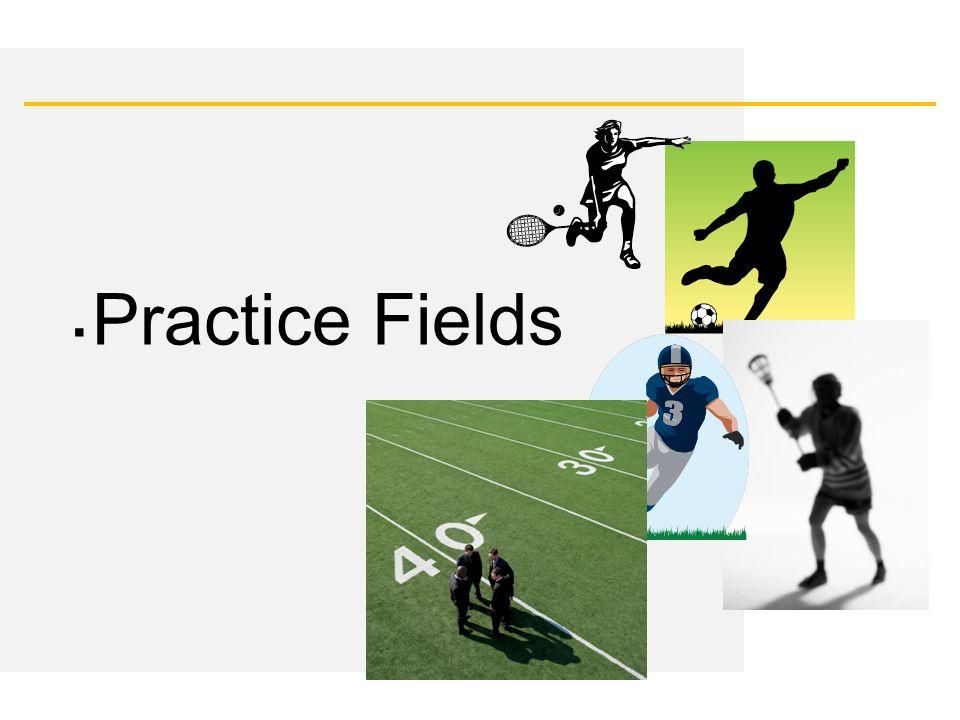 Date ▪ Practice Fields