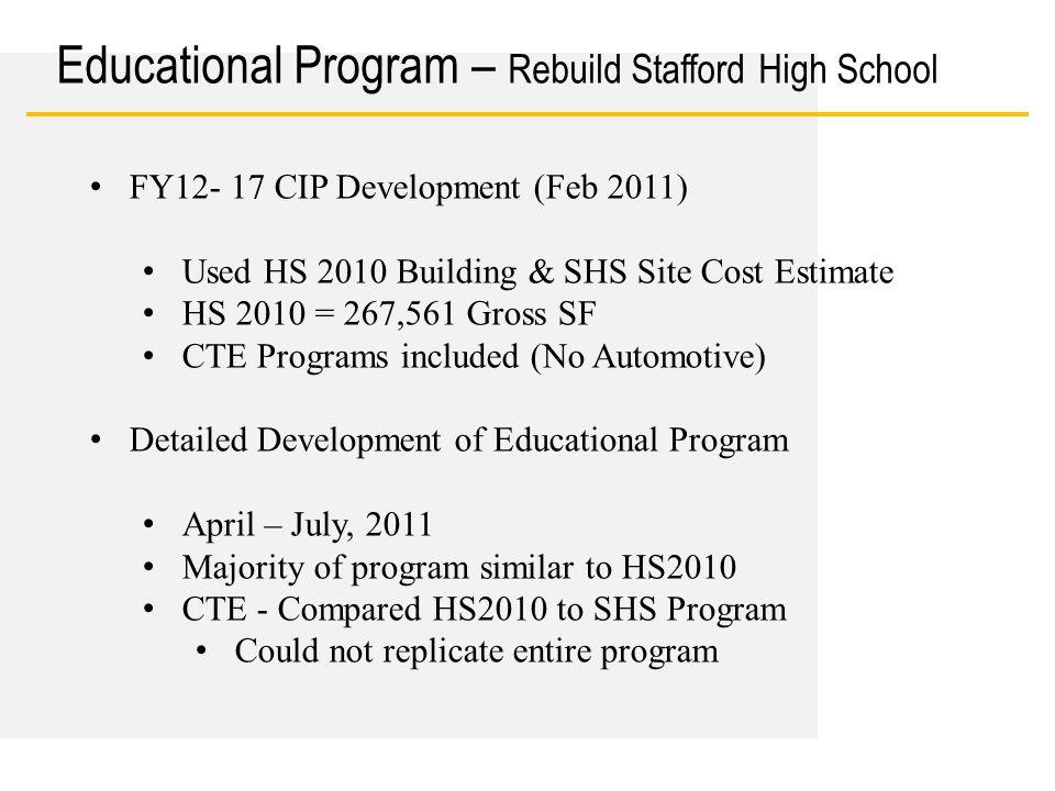 Date Educational Program – Rebuild Stafford High School FY12- 17 CIP Development (Feb 2011) Used HS 2010 Building & SHS Site Cost Estimate HS 2010 = 2