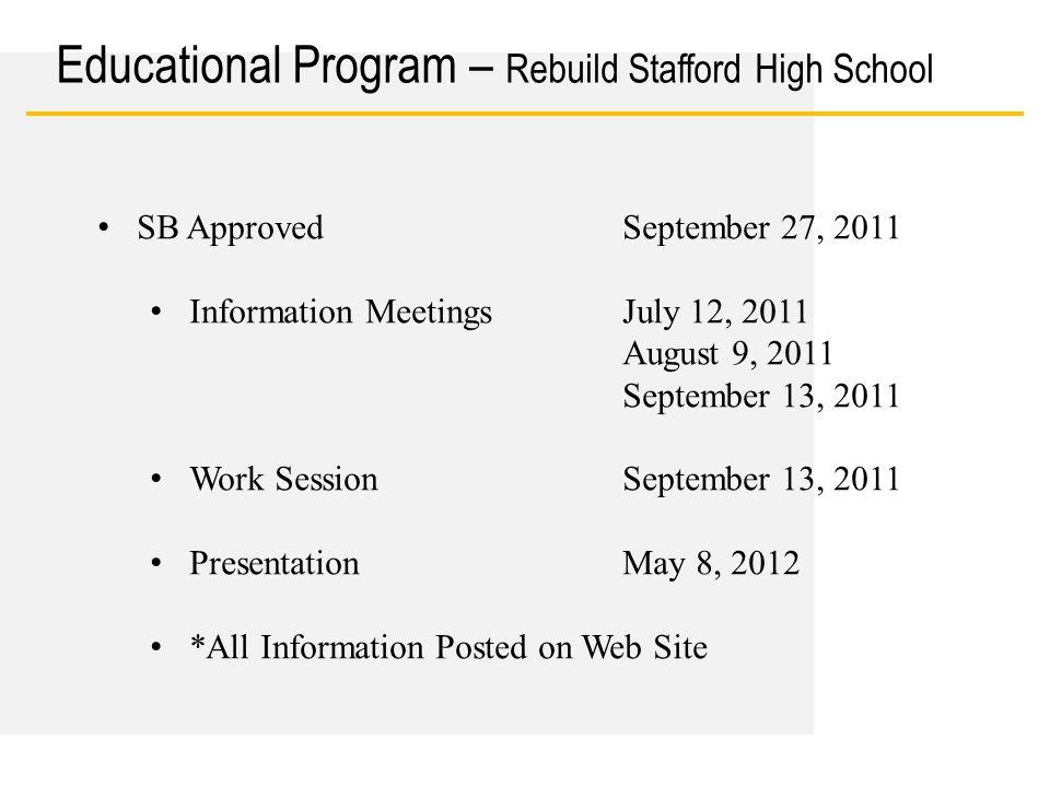 Date Educational Program – Rebuild Stafford High School SB ApprovedSeptember 27, 2011 Information MeetingsJuly 12, 2011 August 9, 2011 September 13, 2