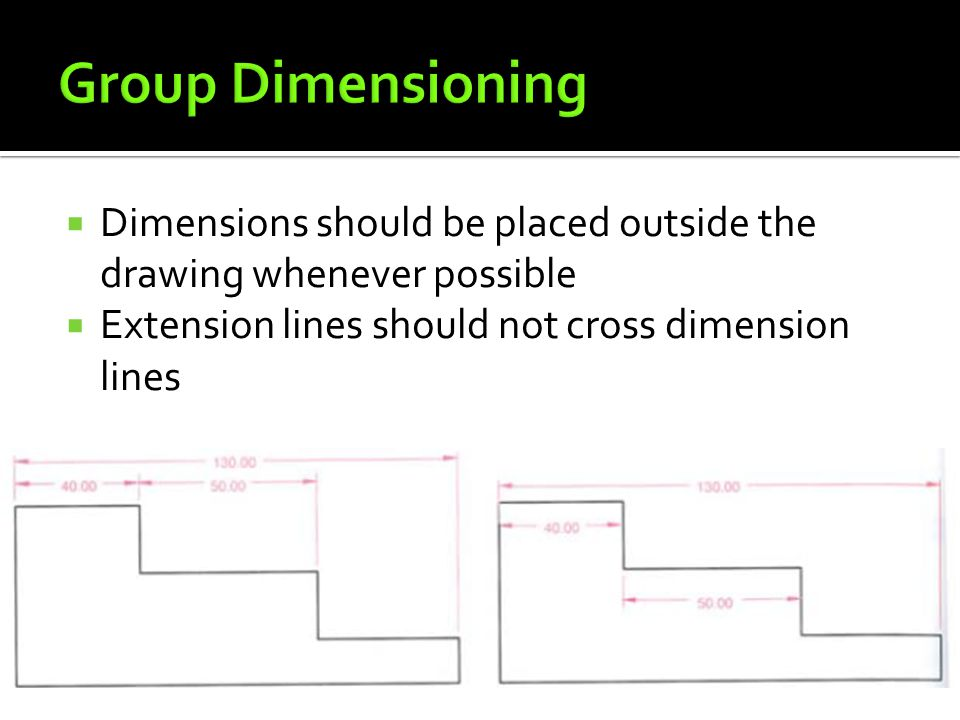  Dimensions should be placed outside the drawing whenever possible  Extension lines should not cross dimension lines