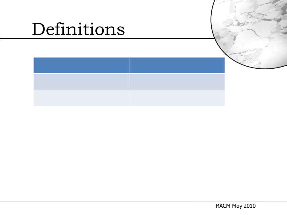 Definitions RACM May 2010 BinaryFraction 00% - 49% 150% - 100%