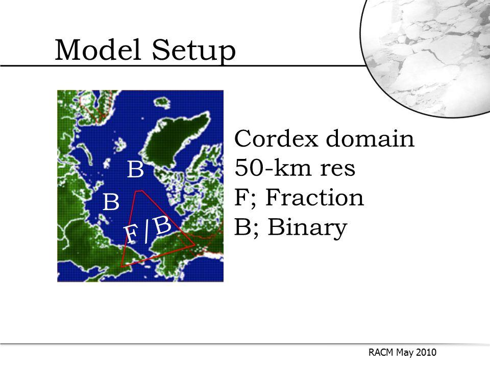 Model Setup RACM May 2010 Cordex domain 50-km res F; Fraction B; Binary B F/B B