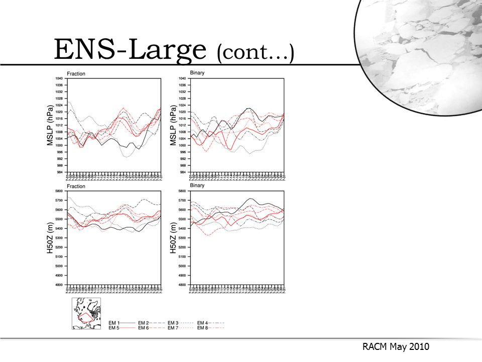ENS-Large (cont…) RACM May 2010