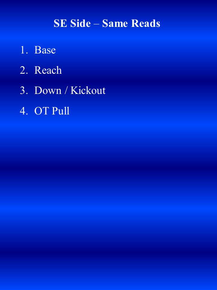 1.Base 2.Reach 3.Down / Kickout 4.OT Pull SE Side – Same Reads