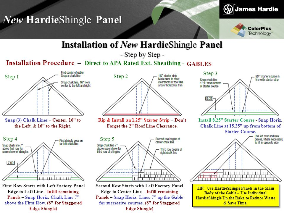Text goes here Agenda New HardieShingle Panel Installation of New HardieShingle Panel - Step by Step - Installation Procedure – Direct to APA Rated Ext.